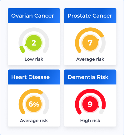 image showing examples of the health risks covered by Halogen Health